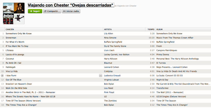 "Playlist de Viajando con Chester ""Ovejas descarriadas""."